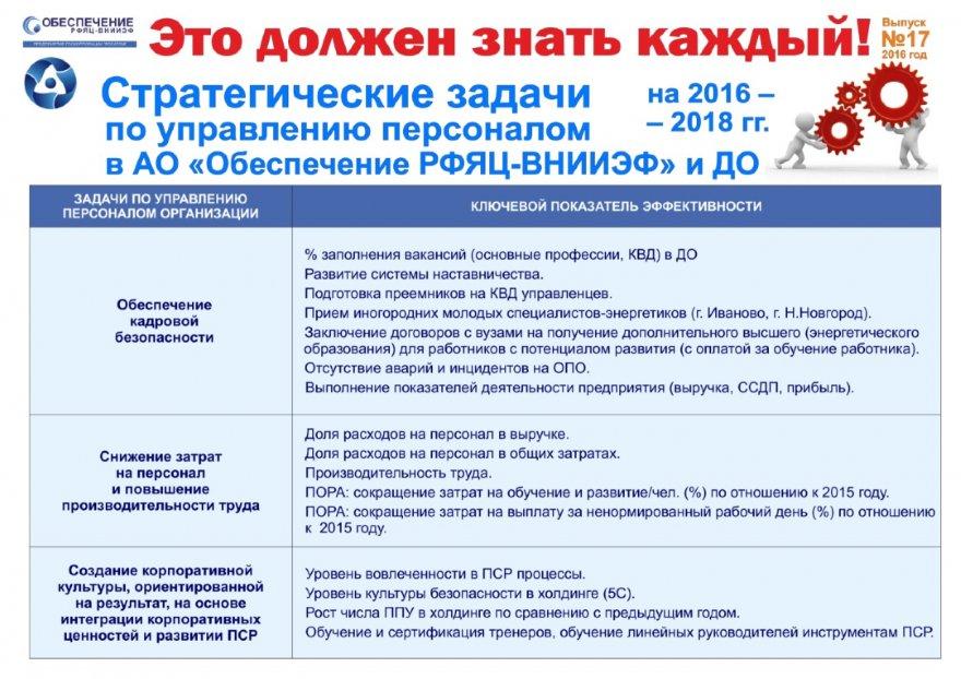 Это должен знать каждый! Выпуск №17. Страдегические задачи по управлению персоналом в АО «Обеспечение РФЯЦ-ВНИИЭФ» и ДО на 2016-2018 гг.